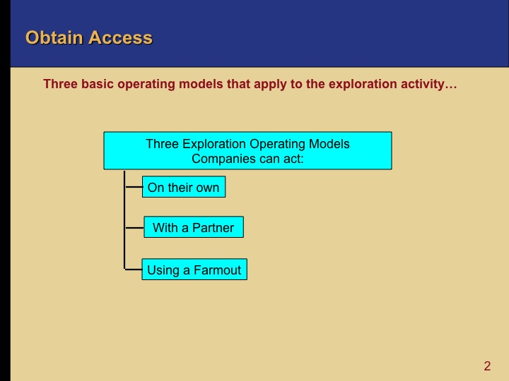 Oil And Gas Exploration Ekt Interactive