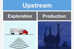 What is Upstream