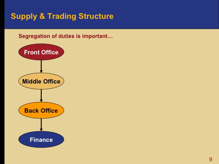 Oil 101 - Supply and Trading - Downstream Oil and Gas