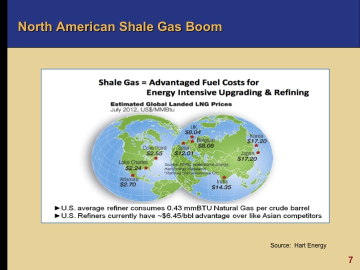 oil gas industry trends