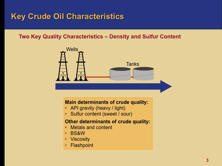 Oil 101 - Refining - Downstream Oil and Gas