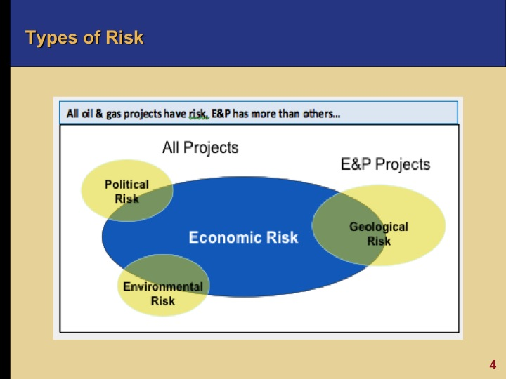oil and gas related risk management 5 biggest risks faced by oil and gas companies  such as management risk,  supply and demand shocks are a very real risk for oil and gas companies.
