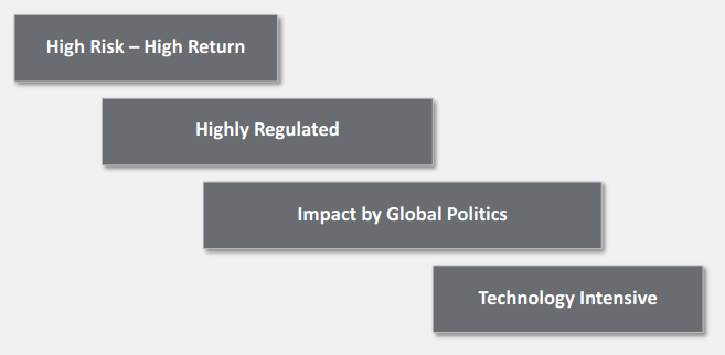 Upstream Business Characteristics