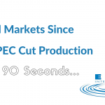 Oil Markets in 90 Seconds…